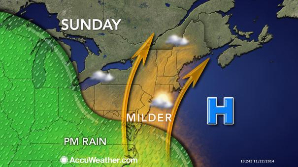Warmer Air Moves In Sunday. Map Courtesy of: AccuWeather.com