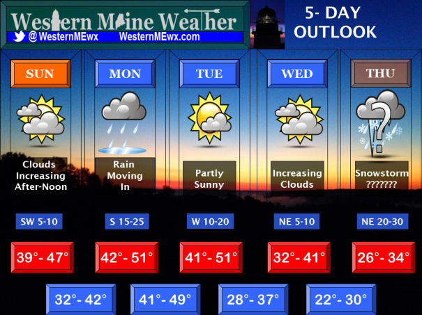 Western Maine Weather 5-Day Outlook - Issued Nov 22 2014