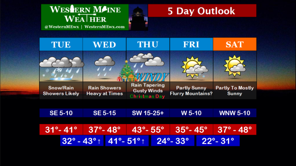 WMW12-22-14 5-DAY OUTLOOK