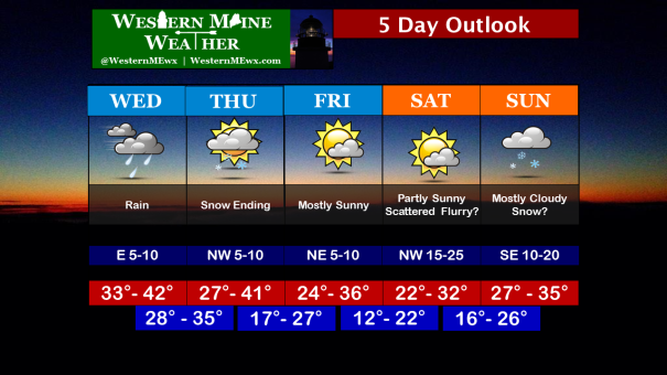 5-Day Outlook Dec 17-21