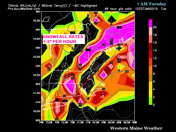 12z GFS 700 mb Vertical Velocity Via AccuWeather