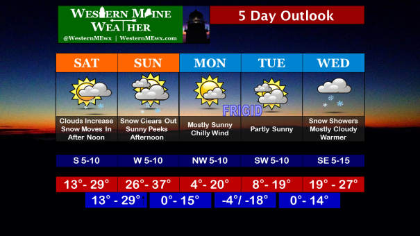 5-Day Outlook Feb 21-25 2015